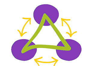 triangle of care.png