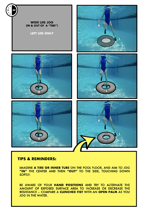 4. TIRE RUN (LEFT LEG).png