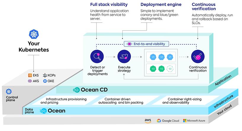 Ocean-CD_Diagram_10_21jun21_72dpi (1).png