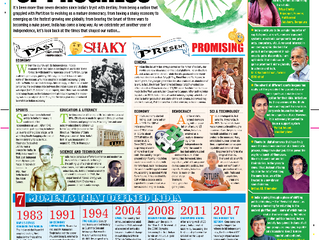 Future Perfect - TOI Independence Day 2018 Perspectives