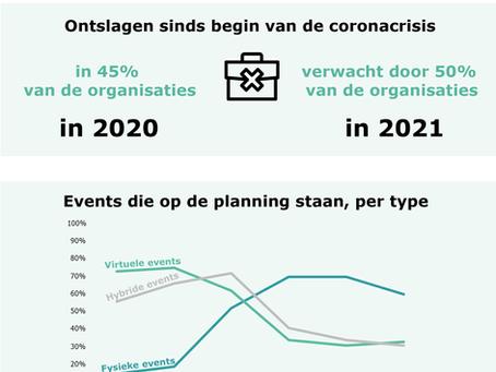 Eventsector in 2020: impact coronacrisis nog zwaarder dan verwacht