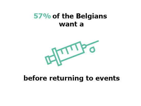 Large festivals in august? 85% want to visit events again, but only when they are safe