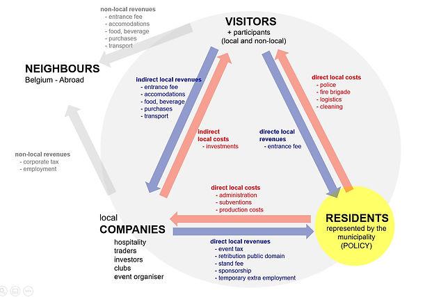 visual monetary cycle ENG.jpg