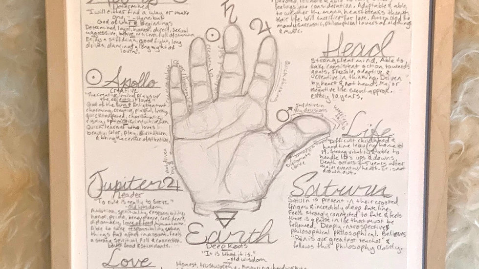 Basic Palm Reading On Paper