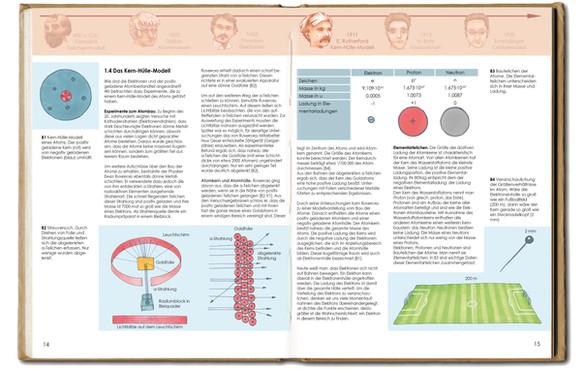 Lehrbuchseite: Atommodelle
