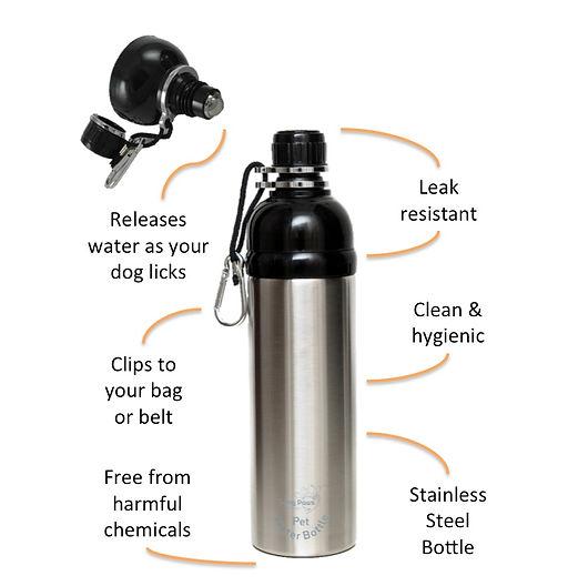 Long Paws - Pet Water Bottles