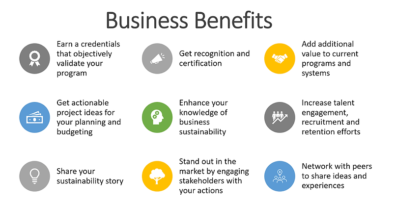 GMP Business Benefits.png