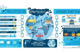 Supply Chain risk management photo.JPG