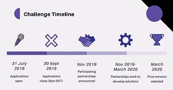 challenge timeline.JPG