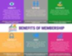 Benefits of Alma Area Chamber Membership