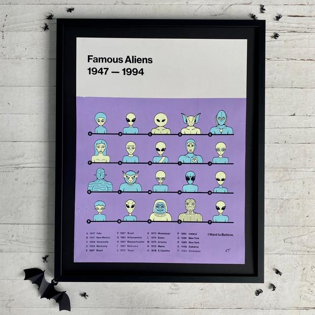 Famous Aliens