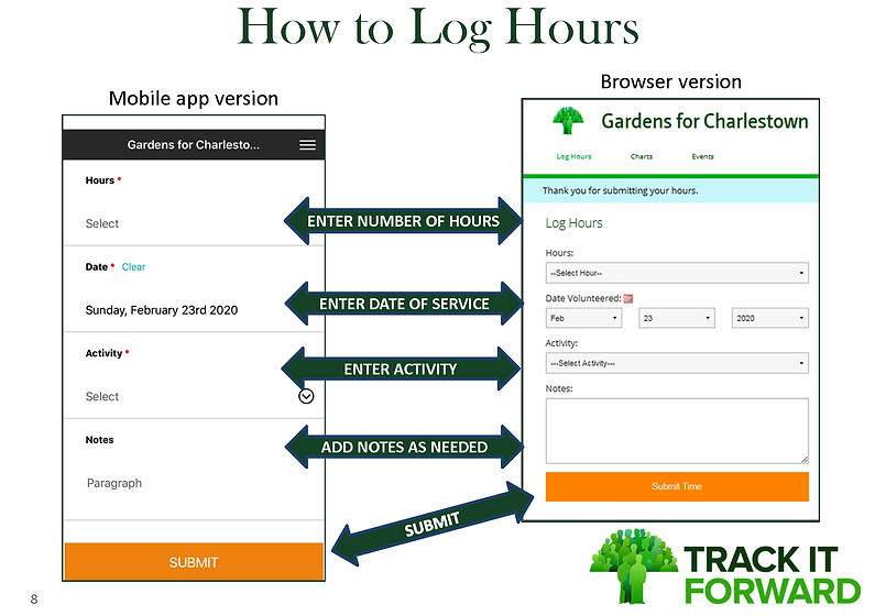 New App for Tracking Hours.png