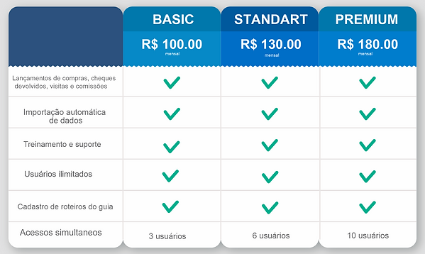 tabela valores011.png