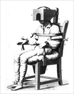 Benjamin Rush's Tranquilizing Chair