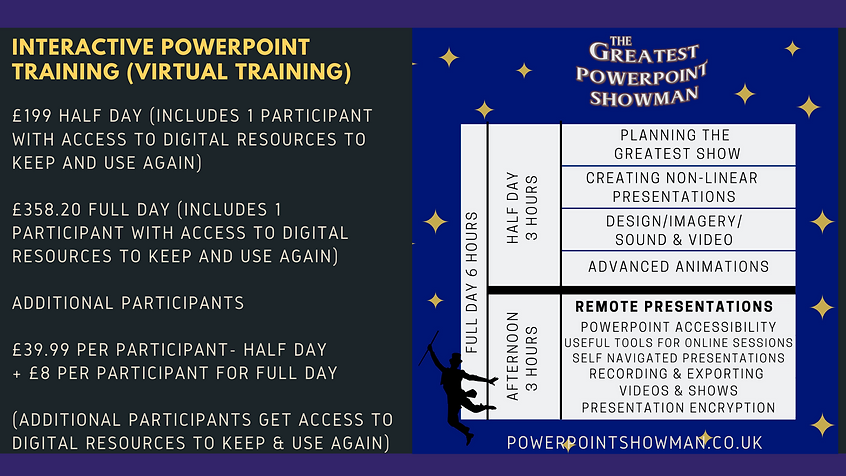Greatest PowerPoint Showman Training 202