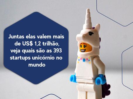 Juntas elas valem mais de US$1,2 trilhão,veja quais são as 393 startups unicórnio no mundo