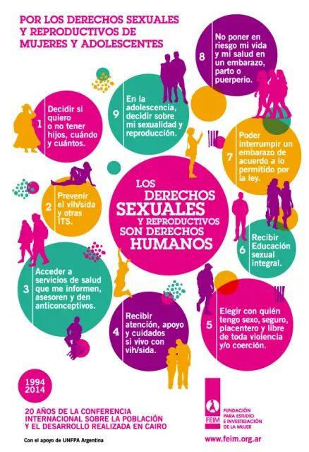 imagen derechos sexuales.jpeg