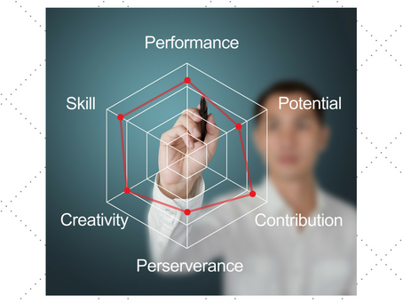 Comment vos collaborateurs évaluent leurs managers ?