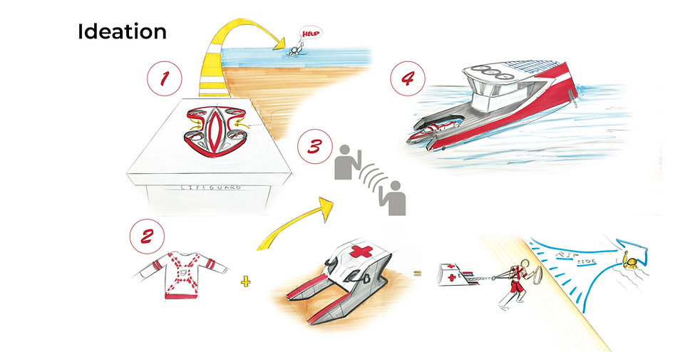 AA Dream Racer Stage 23.jpg