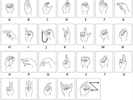 Classifying American Sign Language Alphabets on the OAK-D