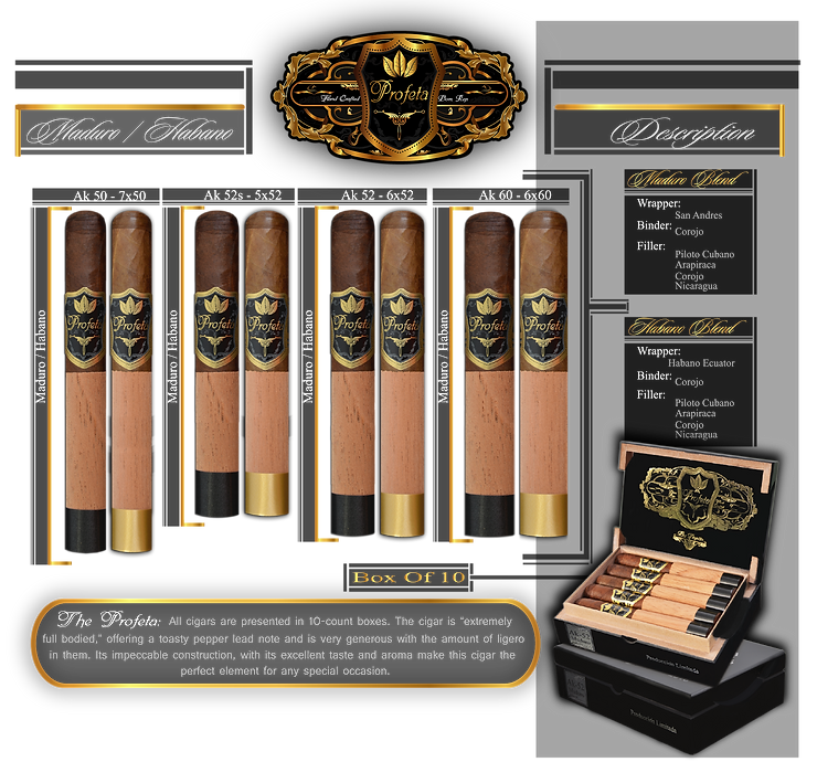 Profeta Cigars Line brochure with all the descriptions.