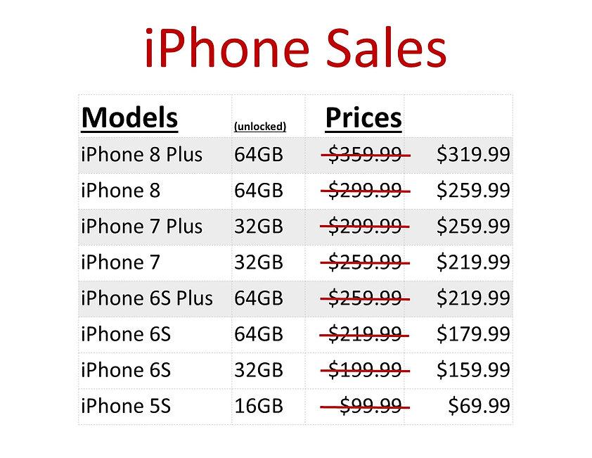 iPhone Sales_030321.jpg
