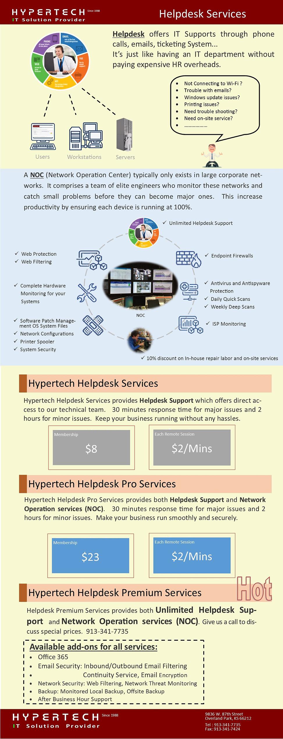 Helpdesk Services