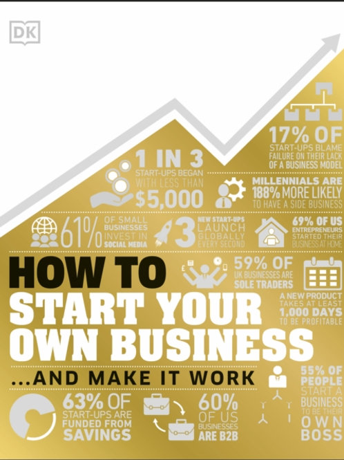 How to Start Your Own Business...and Make it Work