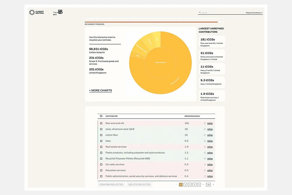 As empresas podem inserir dados operacionais para refinar sua pegada de carbono BEE. Esta etapa mostra as emissões do Escopo 3