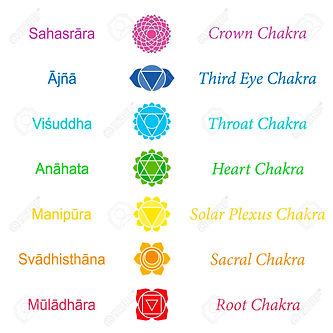 Sanskit und Spiritualität