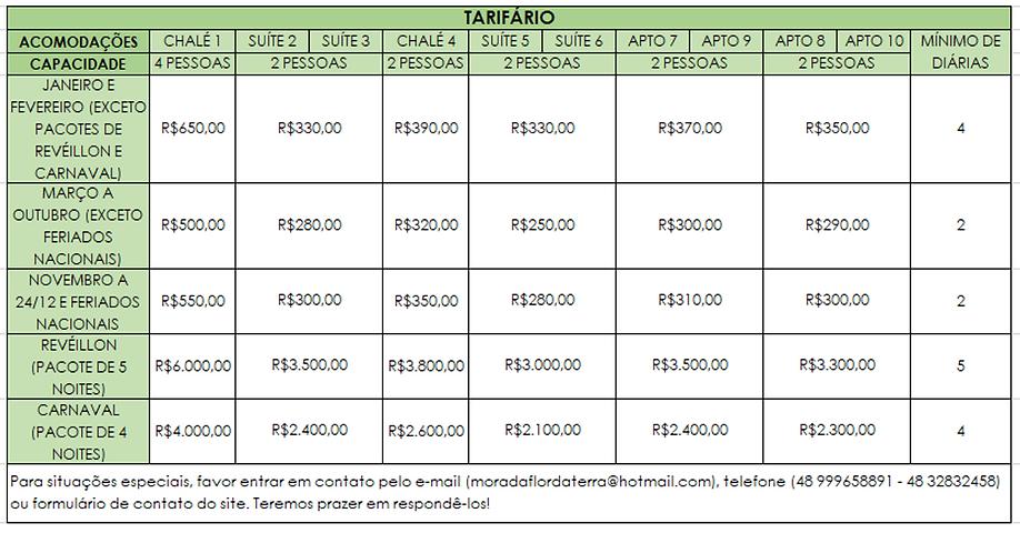 TARIFARIO R01 2020 01 25.png