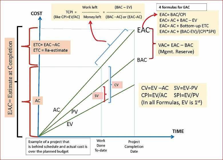 Cost-page-picture3-EVA_edited.jpg