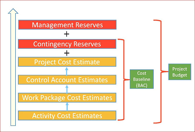 Cost-page-picture1_edited.jpg