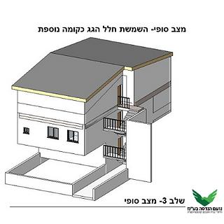 תוספת בנייה בגג