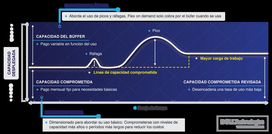 grafico-Flex.png