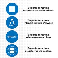 Soluciones de plataformas