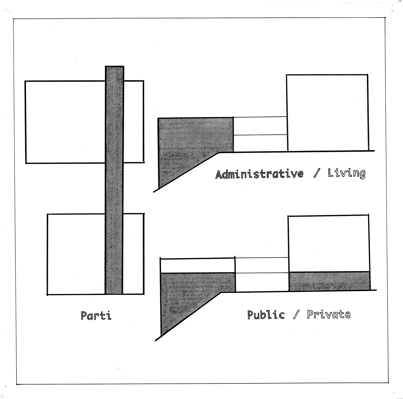 peace center diagrams