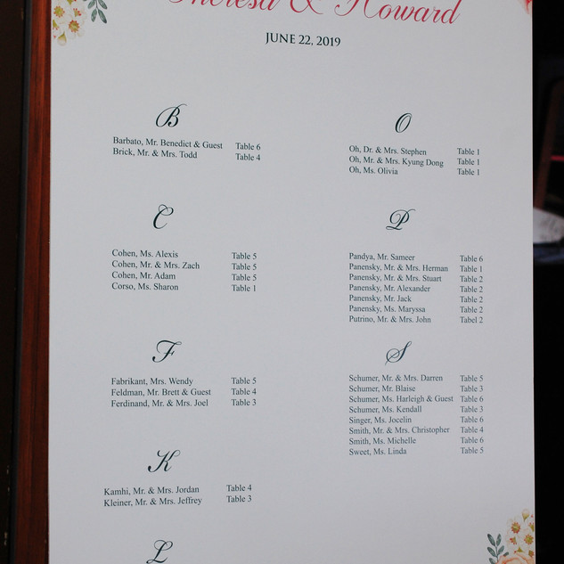 Theresa&Howard Foamboard Seating Chart