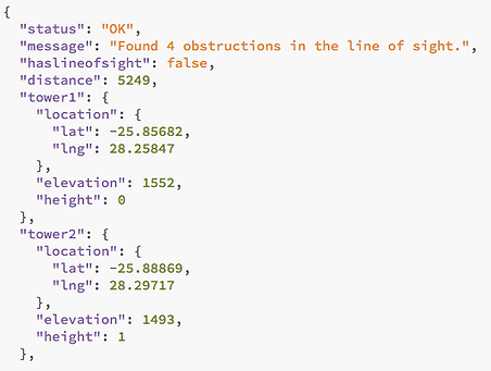 Line of Sight API code for developers.