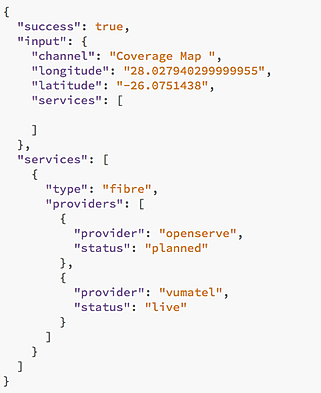 Network Coverage API code.