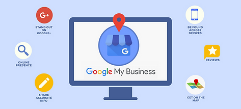 Features of Google My Business, online presence, share accurate info, get on google maps, be found across devices, manage reviews.
