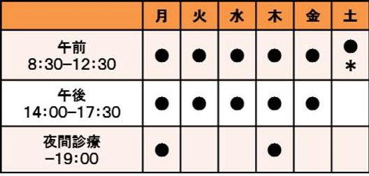 永山内科・呼吸器内科 診療時間
