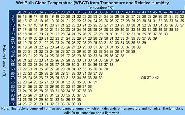 heat chart 2.png