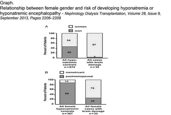 MDMA gender risks.png