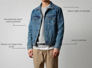 Trucker Jacket Fit Guide