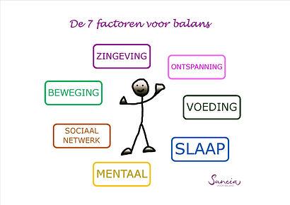 Balans factoren.jpg