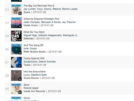 MTK 007 in the Beatport Deep House Charts!