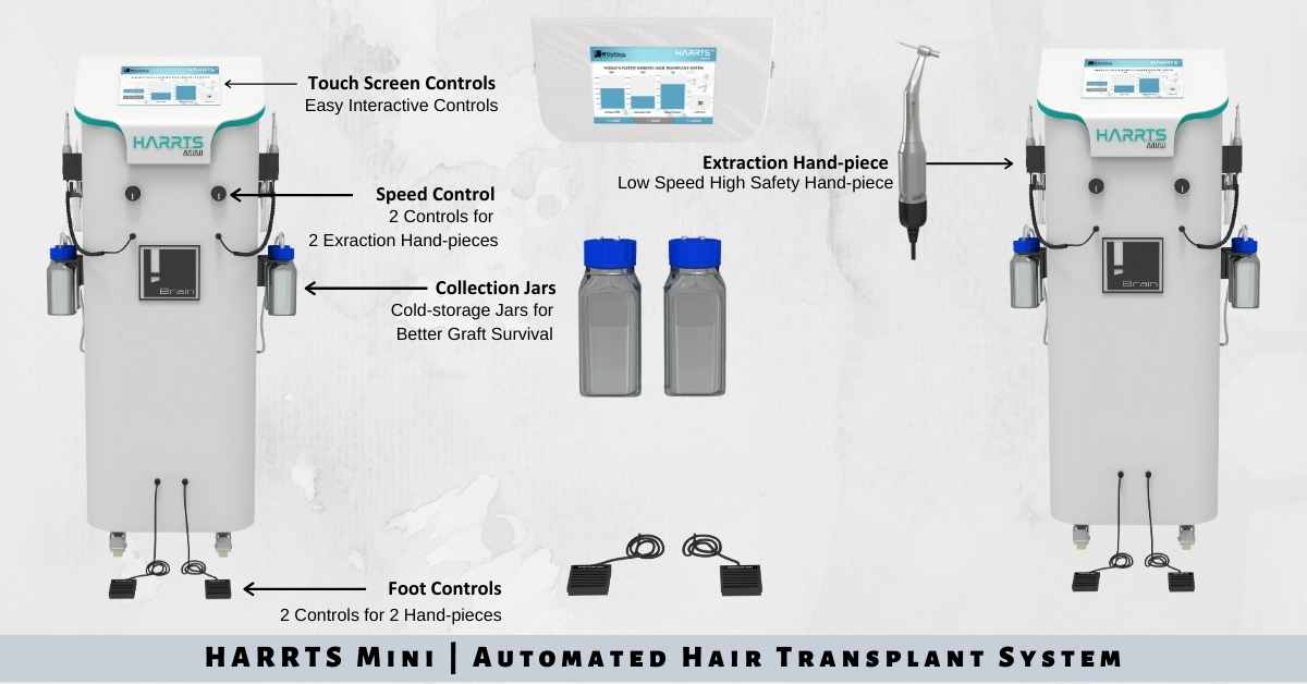 HARRTS Mini Automated Hair Transplant System