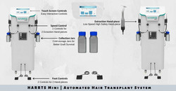 HARRTS Mini Automated Hair Transplant System