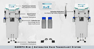 HARRTS Mini Automated Hair Transplant Sy